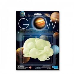 Sistema solar fluorescente...